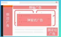 2个让网站中的广告得到用户理解和支持的方法
