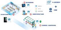 10个网络营销的方式及10个案例分享