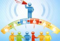 2个精准的加微信粉丝的方法,利用行业网站和QQ群