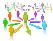 网站内部优化的4项工作,代码优化、链接优化等