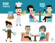 餐饮行业微信营销的成功,趋势势不可挡
