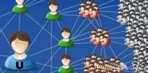 微信营销经验总结,以用户行为与特性为主的全覆盖