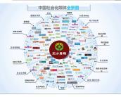 11个专注于社会化媒体营销的博客