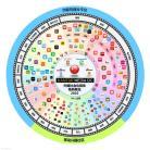 社会化媒体的互动需要企业制定相关策略