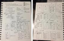 草图原型设计的一些技巧,草图不等于绘画